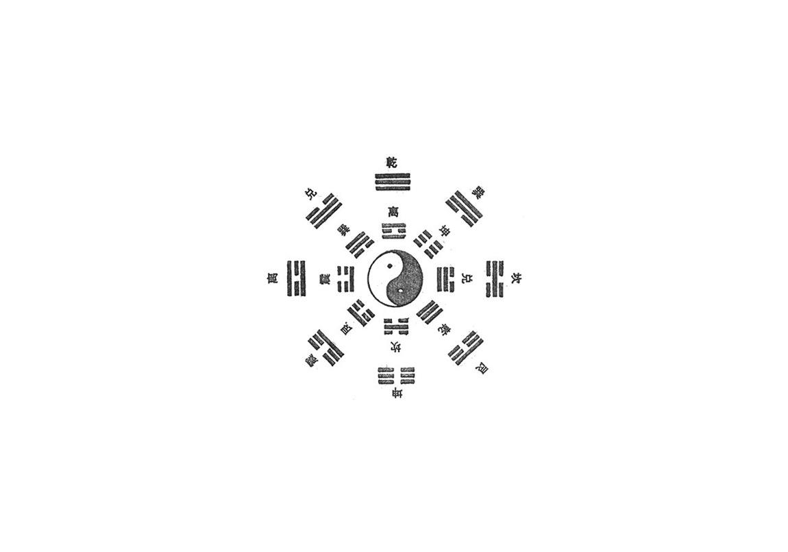 I Ching – Clase bcn